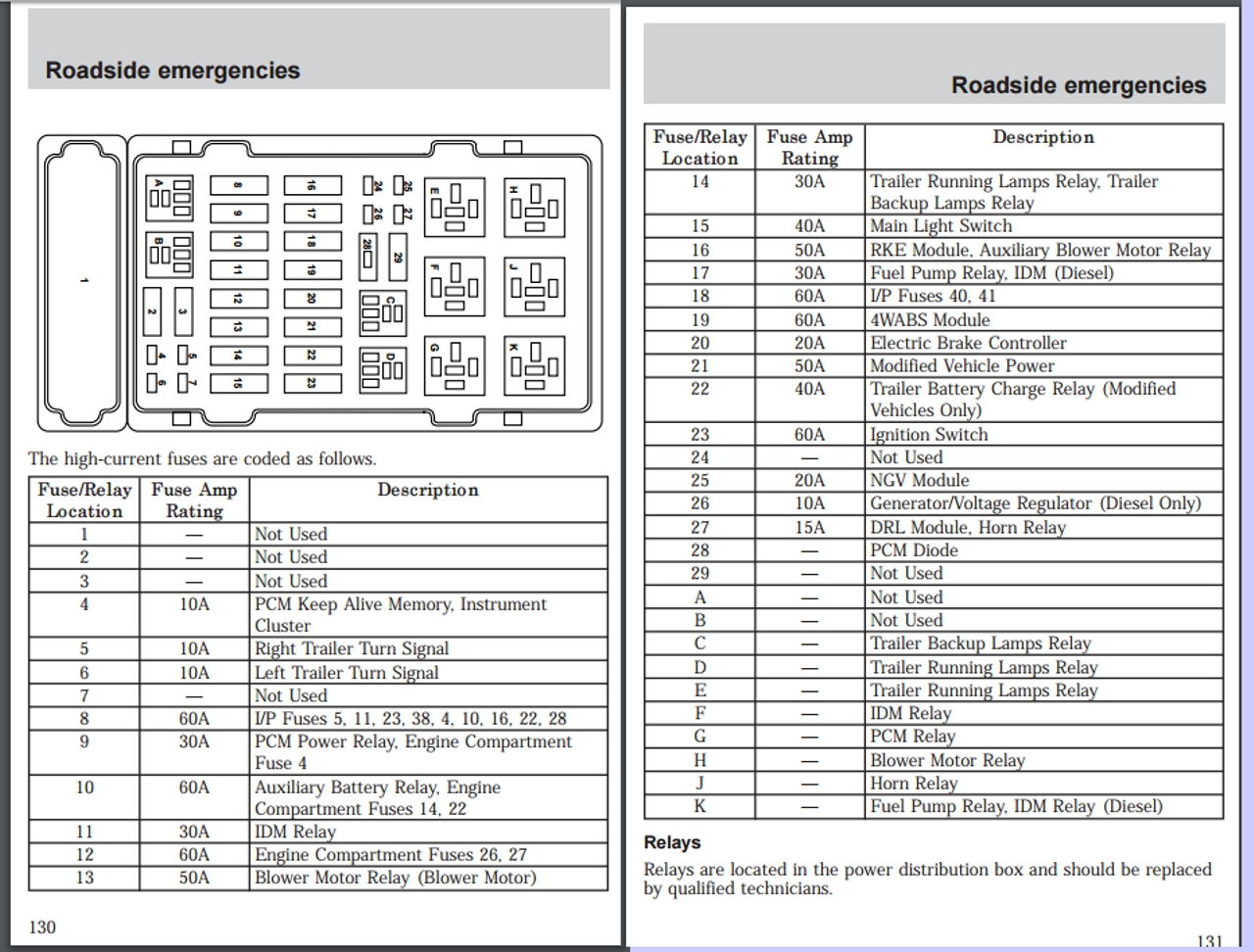 03 ford e250 owners manual