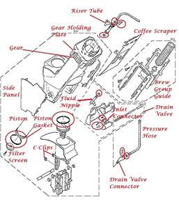 jura ena 5 service manual