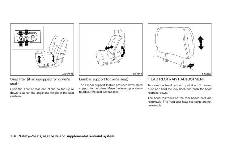 2005 nissan titan owners manual