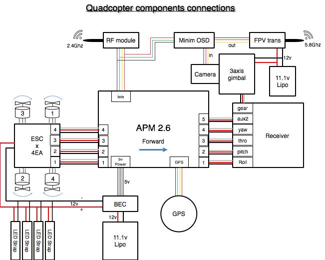 inspire 2 gps module manual