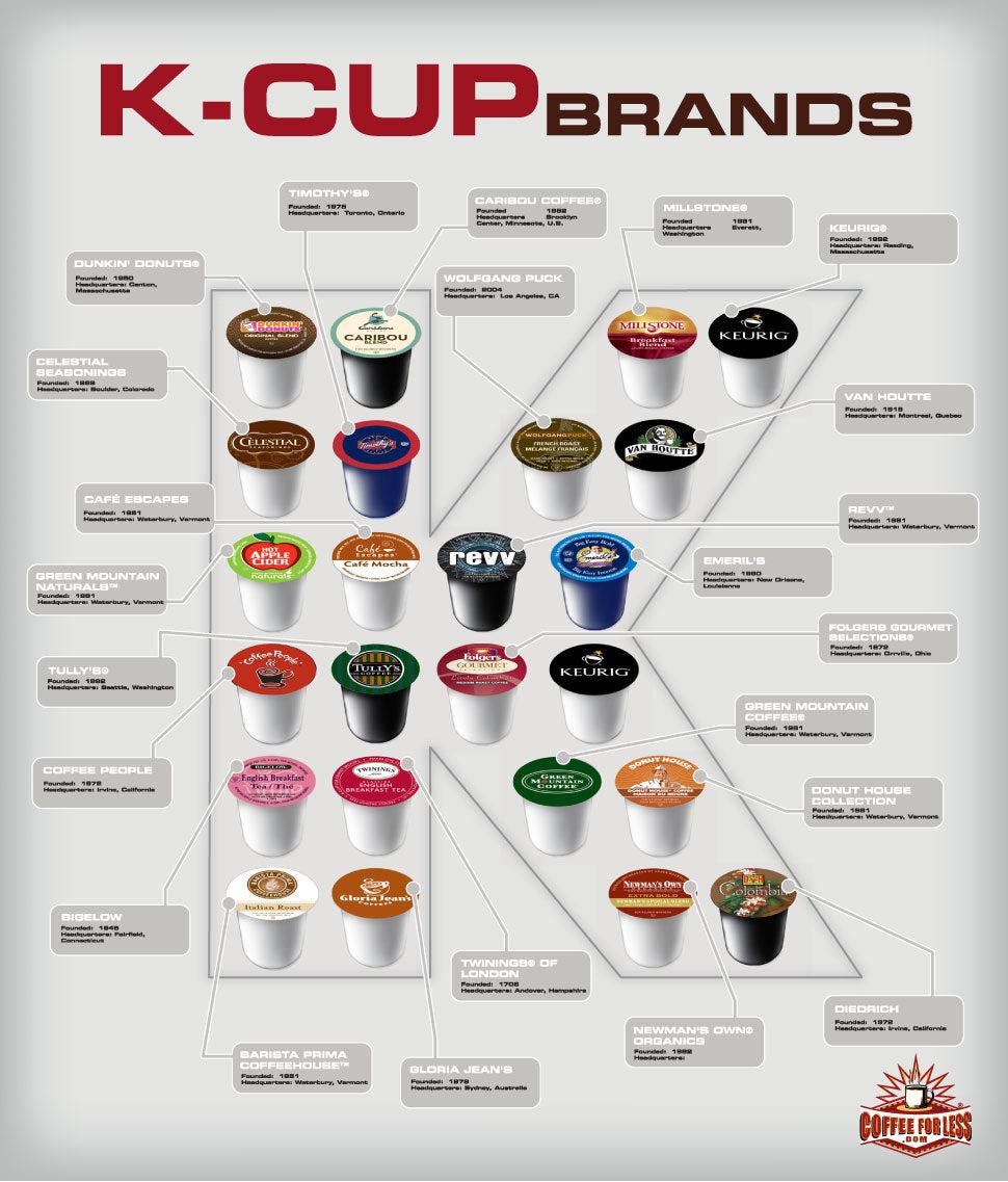 keurig k cup user manual