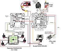 lumenier lux v2 user manual