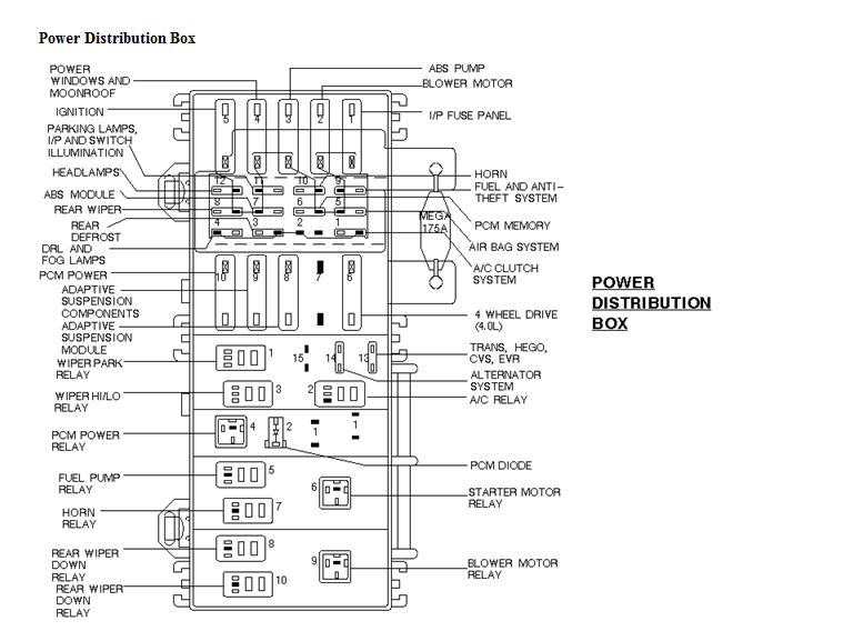 1998 ford explorer owners manual fuse diagram