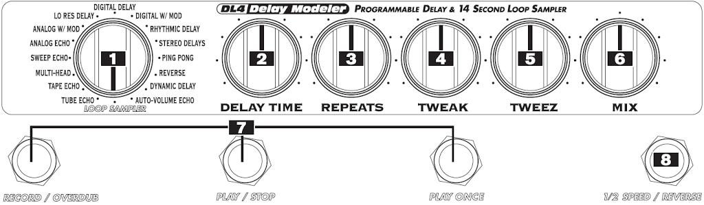 line 6 dl4 user manual