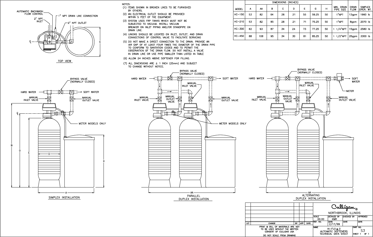 culligan hi flo 2 manual