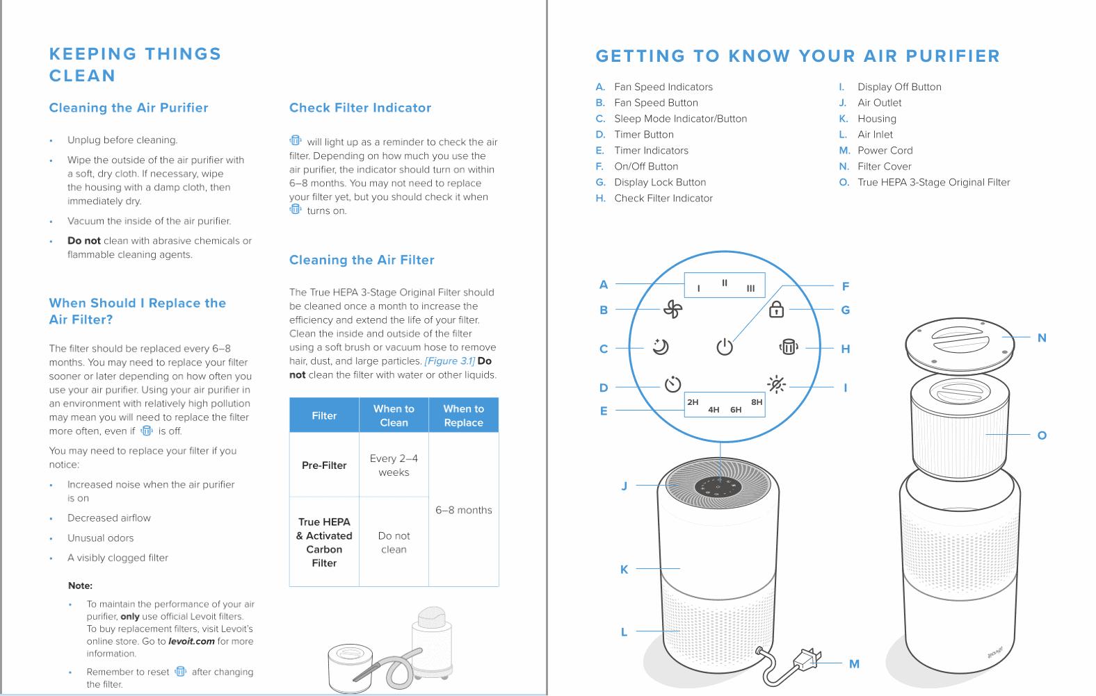gideon air purifier owners manual