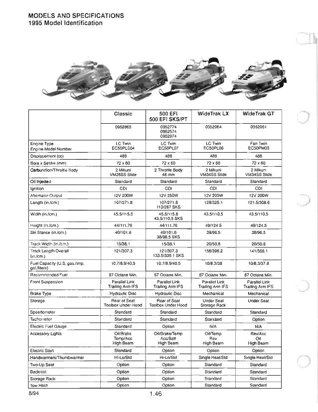 1993 polaris indy trail deluxe owners manual