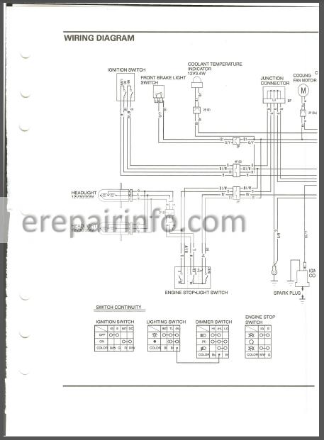 04 honda trx450r service manual