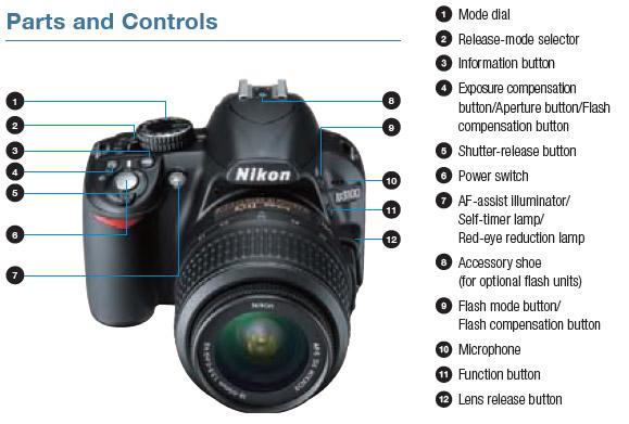 nikon d3100 digital slr camera user manual