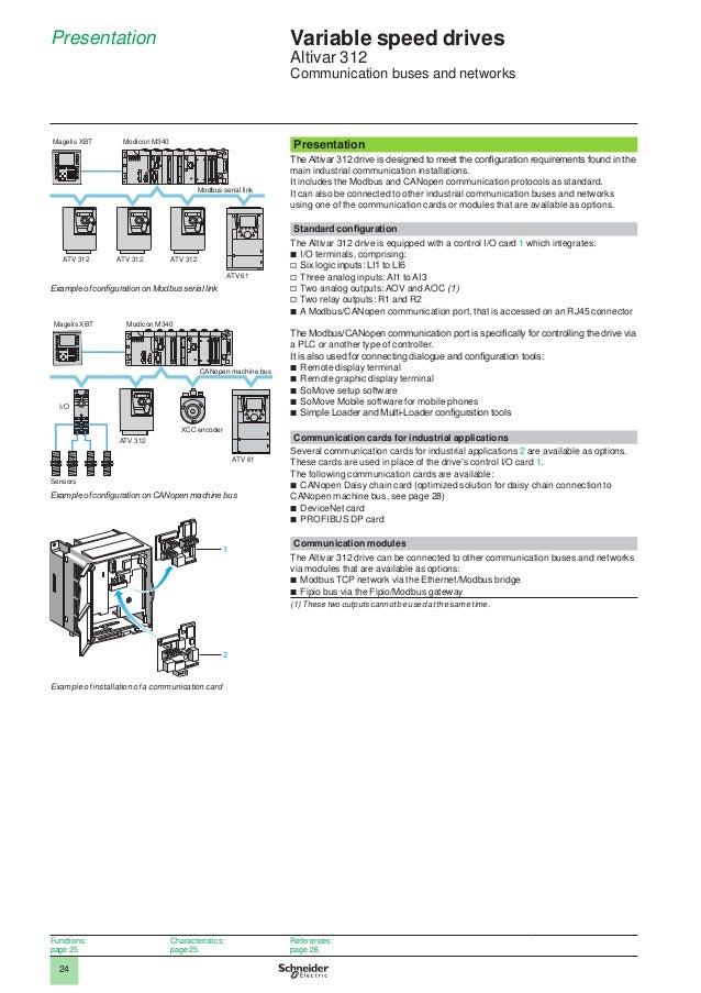 altivar 18 user manual pdf