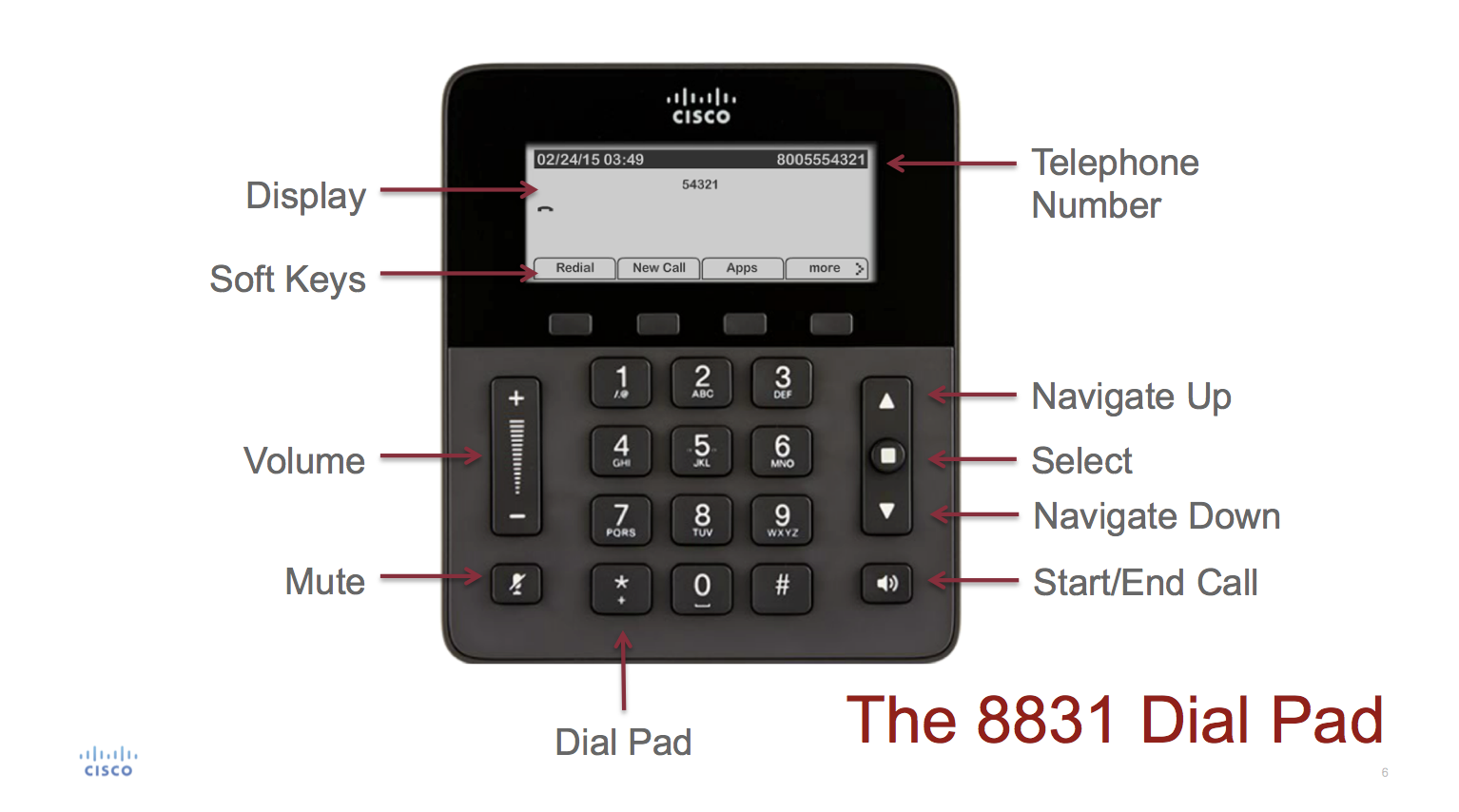 cisco conference phone 7937 user manual