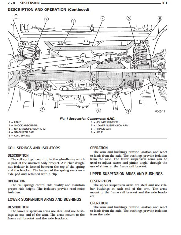 jeep cherokee xj owners manual