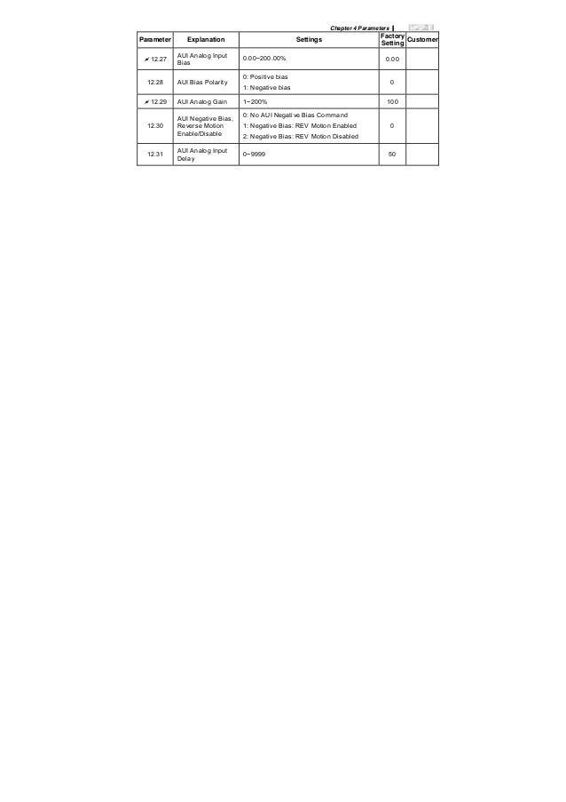 delta vfd cx user manual