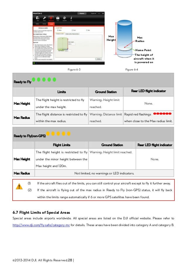 dji phantom 2 owners manual