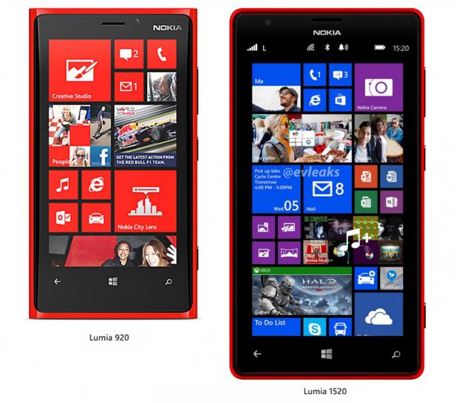 nokia lumia 1520 user manual
